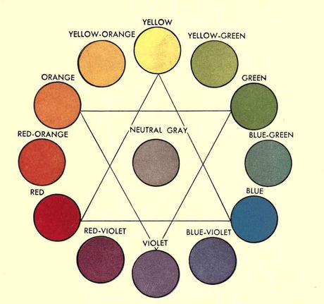 1930s-Fashion---The-Art-of-Color-in-Dress-color wheel