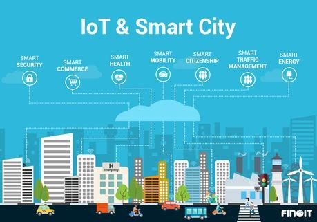 Unique Insights on Role of Internet of Things for Smart Cities