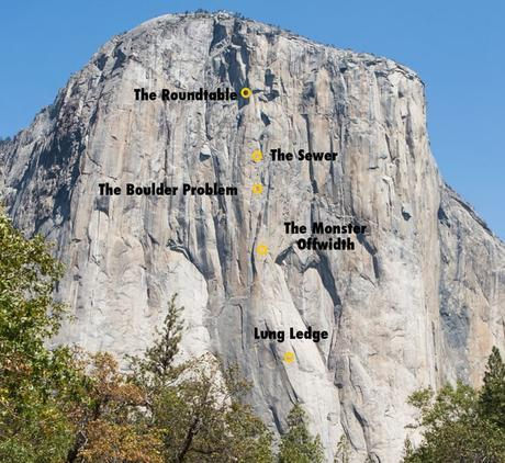 A Step-By-Step Guide to Alex Honnold's Free Solo of El Cap