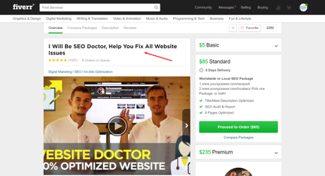 How to Make Money With Fiverr With Step By Step Guide [Updated 2017]