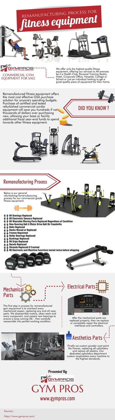 Remanufacturing Process for Fitness Equipment