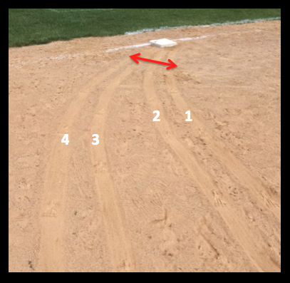 Base running – A yard makes a big difference