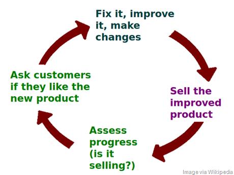 participative-marketing