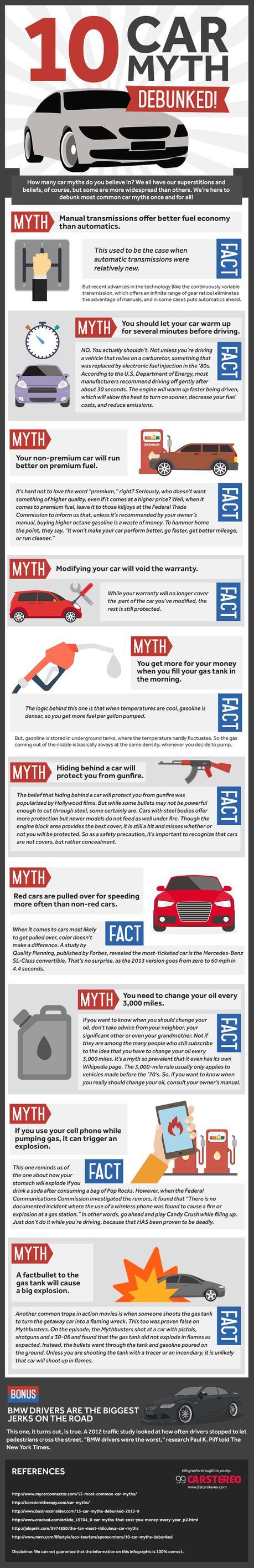 Top 10 Automobile Myths