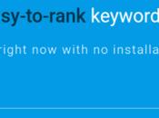 FERZY Keyword Difficulty Tool Review: Worth
