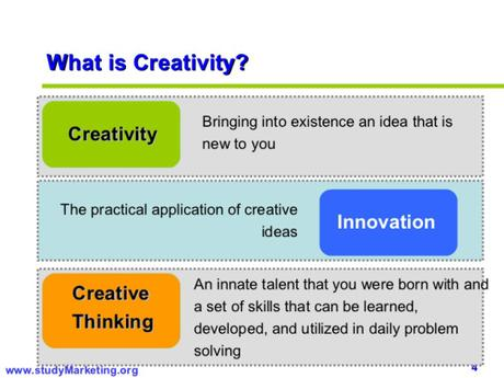 Design Your Own Creative Thinking Techniques