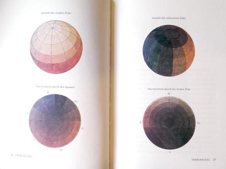 Geometry & painting