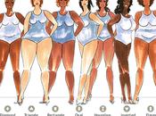 Ultimate Guide Dressing Slimmer