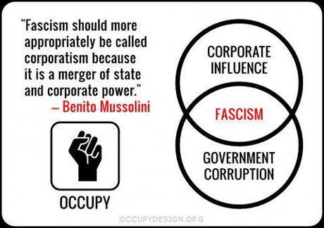 Occupy Fascism