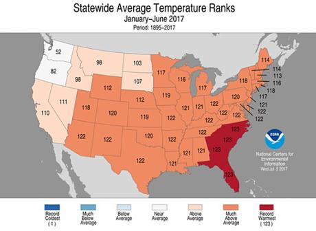 U. S. Hot During First Half of 2017