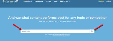 Find Blog Post Content