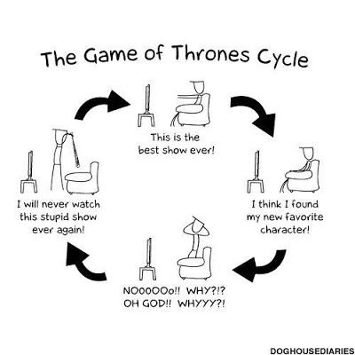 Bookish Things: Game of Thrones...