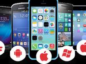 Mobile Development Company Vital Trends