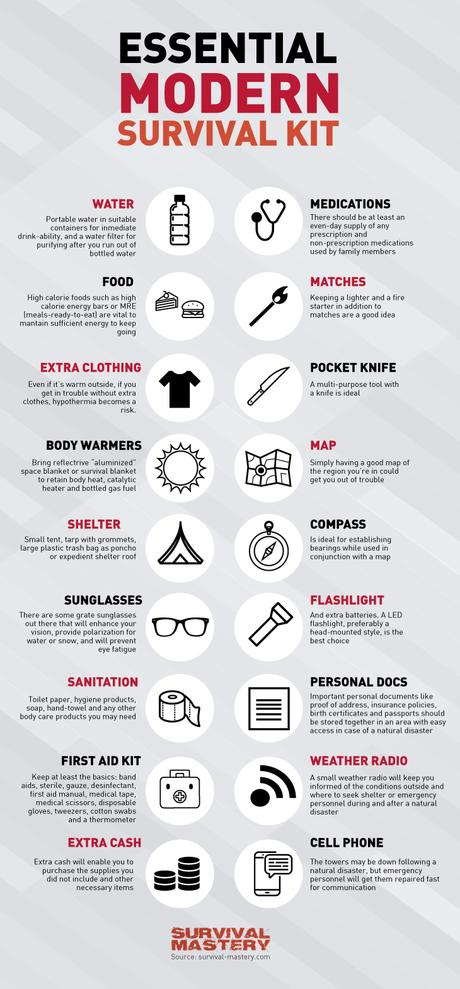 The Ultimate Survival Checklist