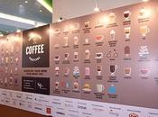 Three Groups People Will Benefit From This Year's Singapore Coffee Festival.