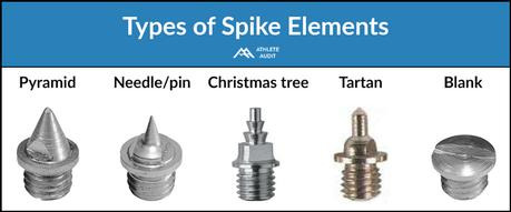 Types of Spike Elements - How to Choose Track Spikes and Field Shoes - Athlete Audit