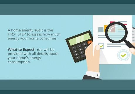 Saving Money with a Home Energy Audit
