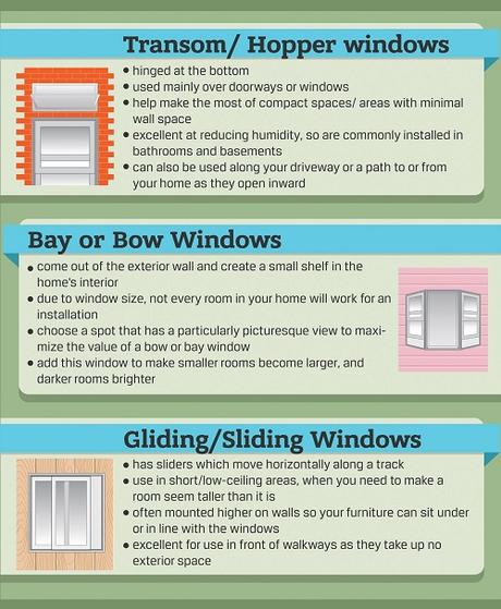 Guide to Choosing the Right Window Style For Different Areas of Your House