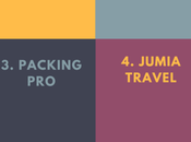 Best Apps Planning Your Holiday Business Trips