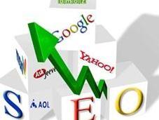 Optimization Your Website?