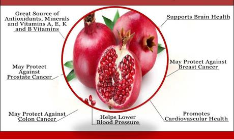 Top 10 Health Benefits of Fresh Pomegranate Juice