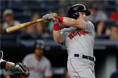 Cheating in Sports aided by technology ! Boston Red Sox using Apple wearable device