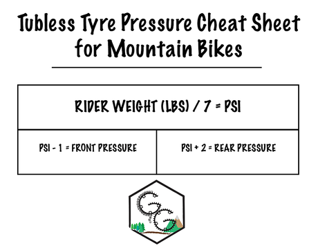 What tyre pressure when running tubeless?