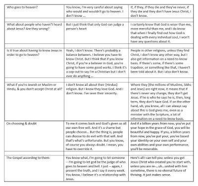 Examples of a spineless gospel presentation