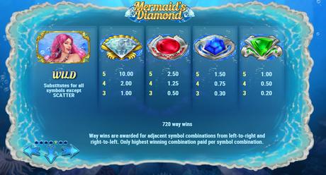 Play 'N GO Mermaid's Diamond Slot Review