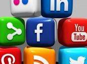 Case Social Media Automation