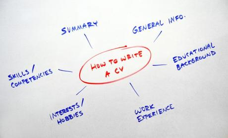 9 Things Not to Include in Your CV