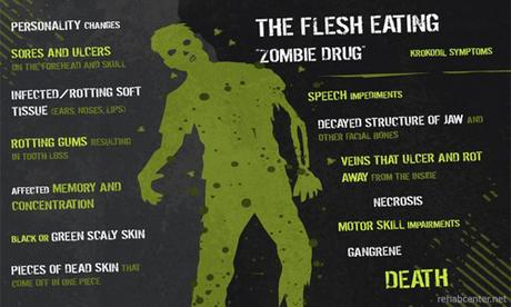 Drugs-Turning-Teens-Into-ZOMBIES