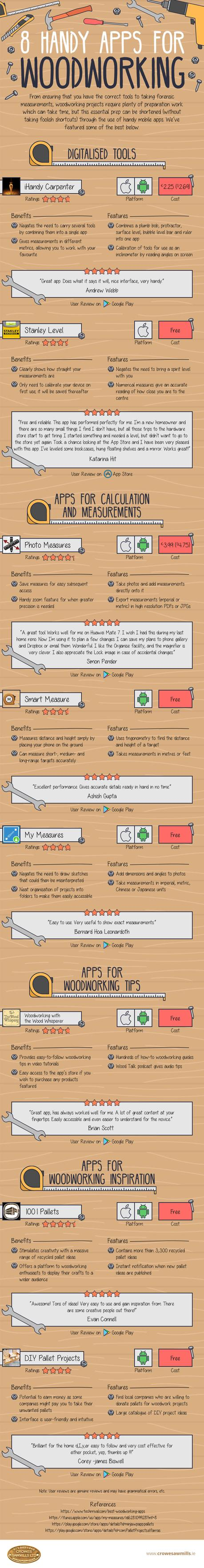 8 Handy Apps for Woodworking (Infographic)