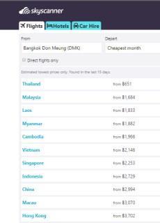 The Ultimate Thai VISA Guide