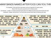 MusicCritic Band Name Food Pyramid