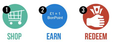 Introducing BonPoints: Bonsoni's customer loyalty programme