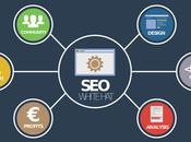 Best Affiliate Marketing Promotional Methods