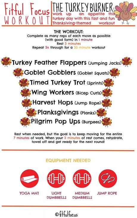 The Turkey Burner: a Thanksgiving-Themed Workout - Paperblog