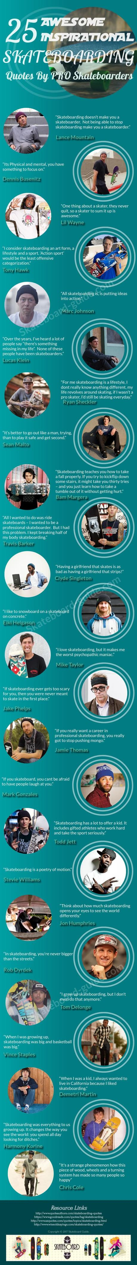 25 Awesome Inspirational Skateboard Quotes By Pro Skateboarders [Infographic]