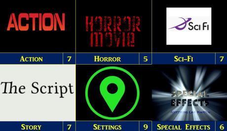 Franchise Weekend – AVP Alien vs. Predator (2004)