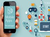 Mobile Development Future