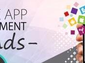 Trends That Define Future Mobile Application Development