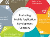 Evaluating Mobile Application Development Company United Kingdom