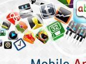 Best Mobile Application Development Companies Choose
