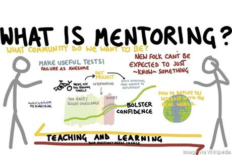 What_is_mentoring