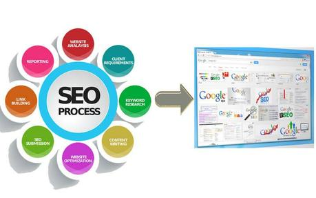 How SEO agencies can help you build your business online?