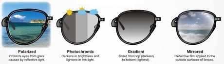 Sunglasses Lens Coating