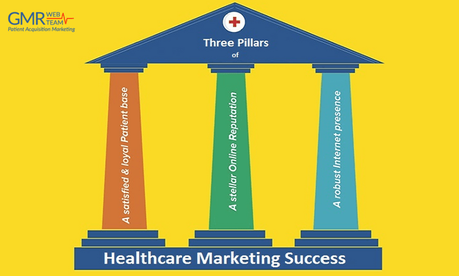 3Pillars of Healthcare Marketing Success