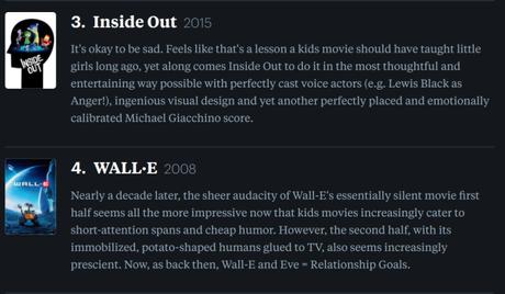 Ranking Pixar's Movies, Post-Coco