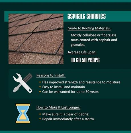 Guide to Roofing Materials: Testing Durability